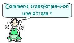 Les Transformations De Phrases Types Et Formes Maxicours